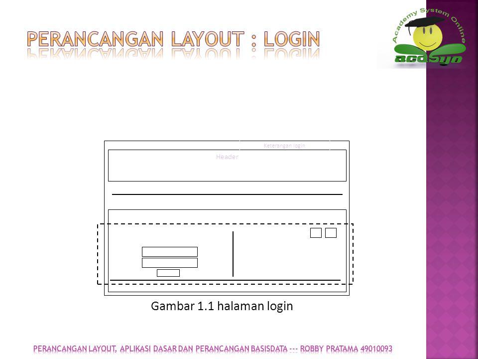 Gambar 1.1 halaman login Header Keterangan login