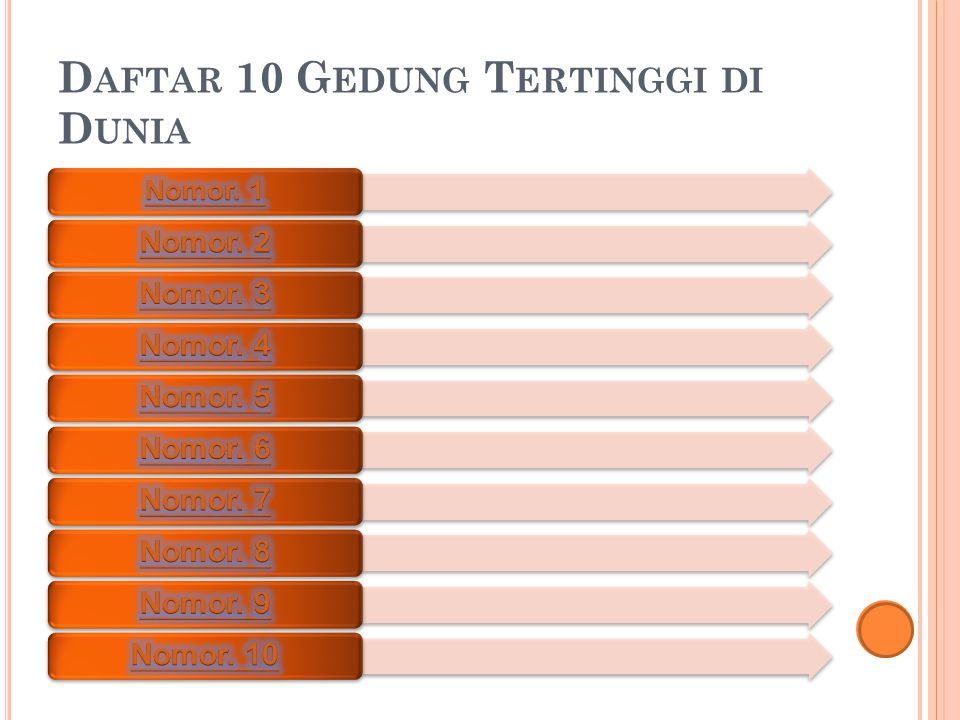 Berikut ini adalah Daftar 10 Gedung Tertinggi di Dunia yang diperuntukan untuk Residen, Hotel maupun Pusat Perkantoran.
