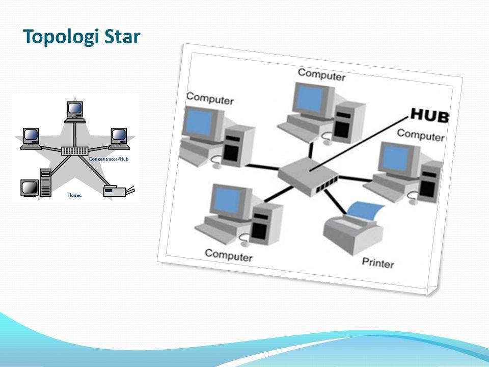 Perngertian Topologi star Topologi star digunakan dalam jaringan yang padat, ketika endpoint dapat dicapai langsung dari lokasi pusat, kebutuhan untuk perluasan jaringan, dan membutuhkan kehandalan yang tinggi.