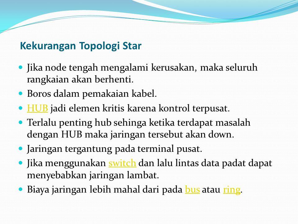 Kekurangan Topologi Star Jika node tengah mengalami kerusakan, maka seluruh rangkaian akan berhenti.