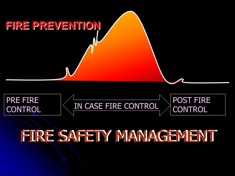 FIRE PREVENTION POST FIRE CONTROL IN CASE FIRE CONTROL PRE FIRE CONTROL FIRE SAFETY MANAGEMENT