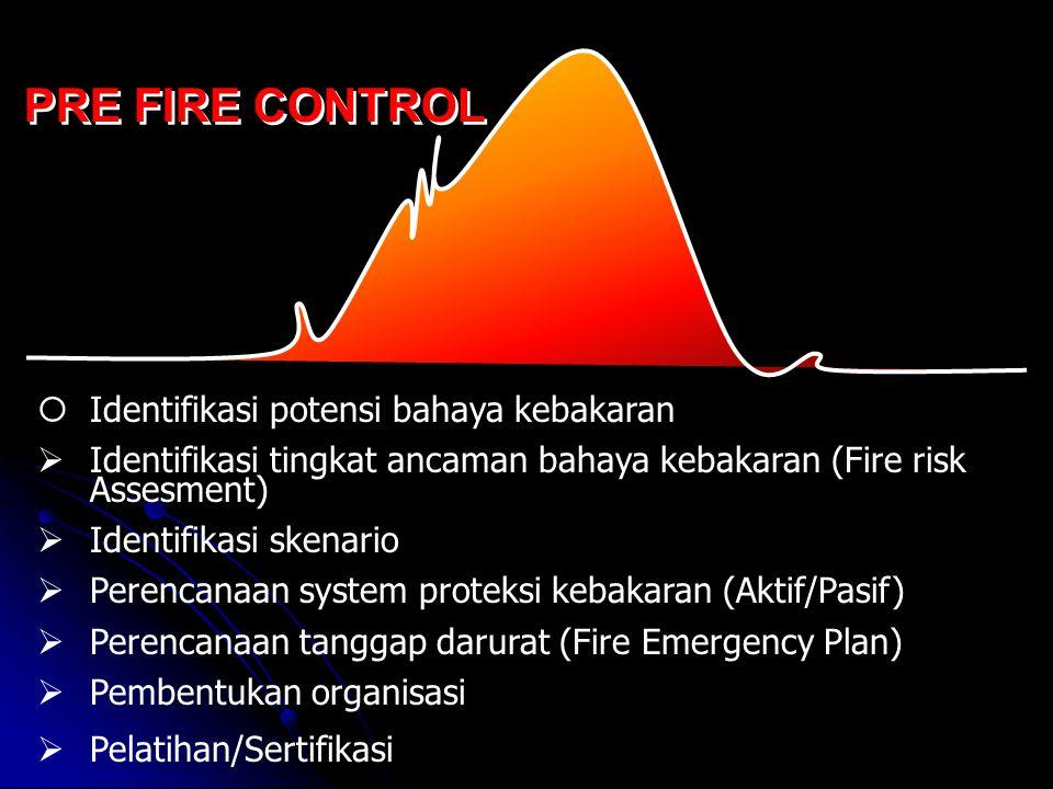 URAIAN TUGAS ORGANISASI TANGGAP DARURAT KEBAKARAN Tugas: 1.Melakukan patroli rutin ke seluruh area kerja memantau semua aspek pencegahan kebakaran.