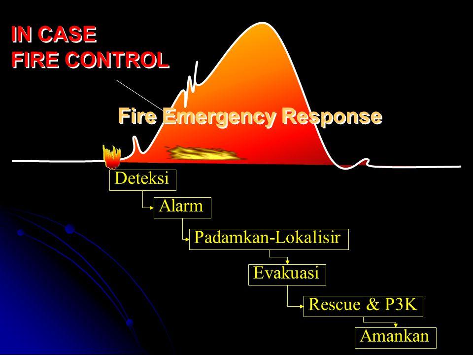 ¡ Identifikasi potensi bahaya kebakaran  Identifikasi tingkat ancaman bahaya kebakaran (Fire risk Assesment)  Identifikasi skenario  Perencanaan system proteksi kebakaran (Aktif/Pasif)  Perencanaan tanggap darurat (Fire Emergency Plan)  Pembentukan organisasi  Pelatihan/Sertifikasi PRE FIRE CONTROL