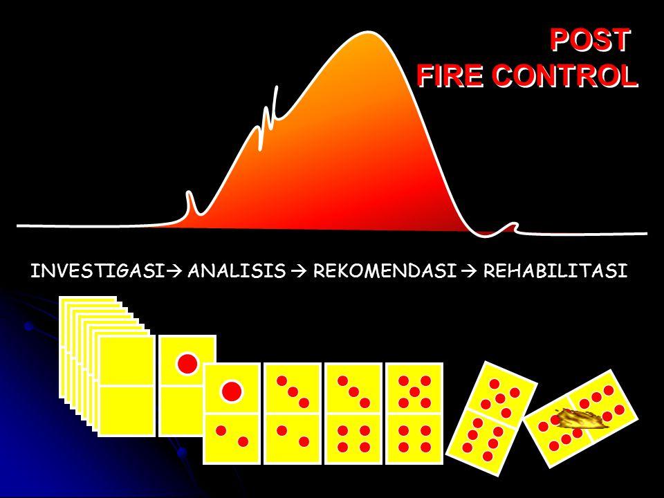INVESTIGASI  ANALISIS  REKOMENDASI  REHABILITASI POST FIRE CONTROL POST FIRE CONTROL