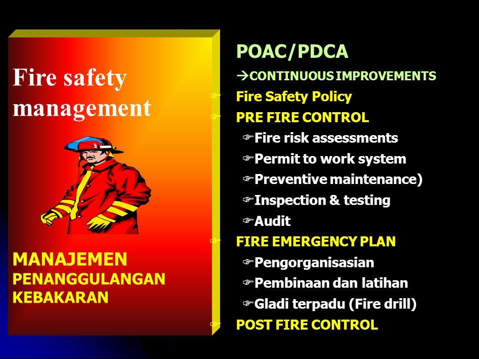 Fire safety management MANAJEMEN PENANGGULANGAN KEBAKARAN POAC/PDCA  CONTINUOUS IMPROVEMENTS  Fire Safety Policy  PRE FIRE CONTROL  Fire risk assessments  Permit to work system  Preventive maintenance)  Inspection & testing  Audit  FIRE EMERGENCY PLAN  Pengorganisasian  Pembinaan dan latihan  Gladi terpadu (Fire drill)  POST FIRE CONTROL