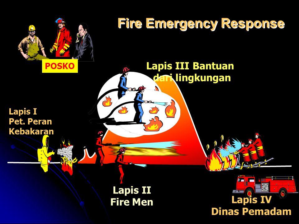 Lapis III Bantuan dari lingkungan Lapis IV Dinas Pemadam Lapis II Fire Men Lapis I Pet.