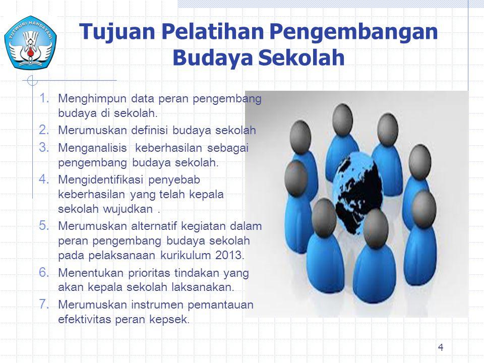 4 Tujuan Pelatihan Pengembangan Budaya Sekolah 1.