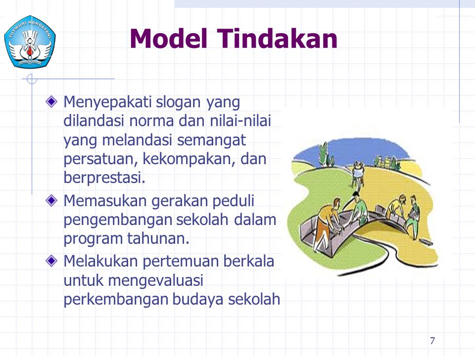 Model Tindakan Menyepakati slogan yang dilandasi norma dan nilai-nilai yang melandasi semangat persatuan, kekompakan, dan berprestasi.