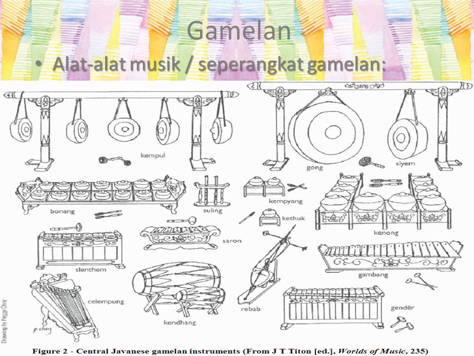 Gamelan Jenis alat musik gamelan memiliki fungsi yang berbeda-beda, contohnya kendang.