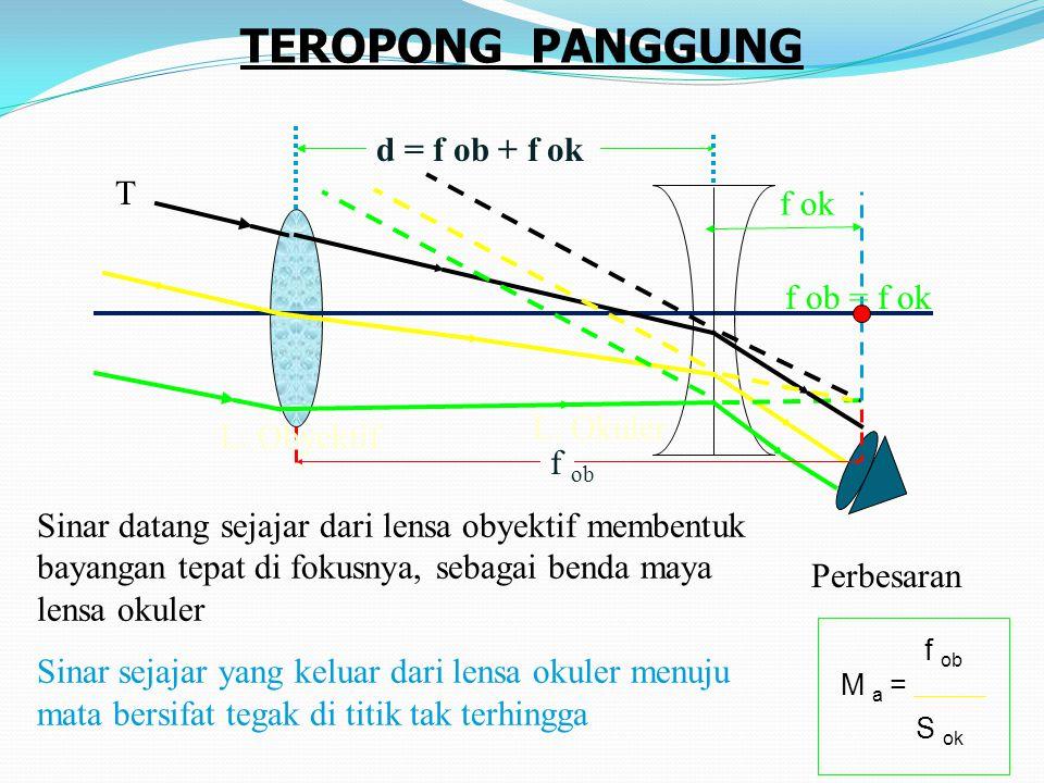 Teropong Panggung  Teropong panggung atau teropong Galileo menggunakan sebuah lensa cembung sebagai lensa objektif dan sebuah lensa cekung sebagai ok