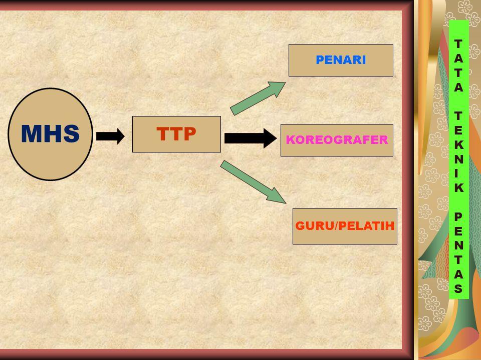 TTP MHS GURU/PELATIH KOREOGRAFER PENARI TATATEKNIKPENTASTATATEKNIKPENTAS