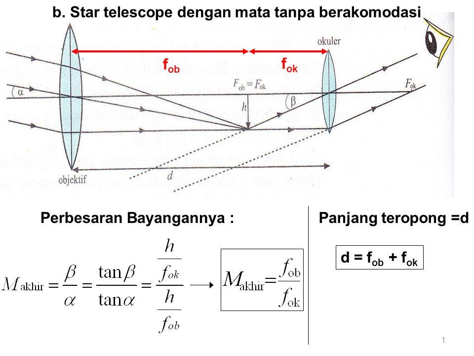 b. Star telescope dengan mata tanpa berakomodasi d = f ob + f ok Perbesaran Bayangannya :Panjang teropong =d f ob f ok 1