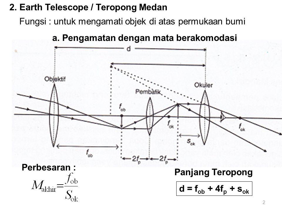 2. Earth Telescope / Teropong Medan Fungsi : untuk mengamati objek di atas permukaan bumi d = f ob + 4f p + s ok a. Pengamatan dengan mata berakomodas