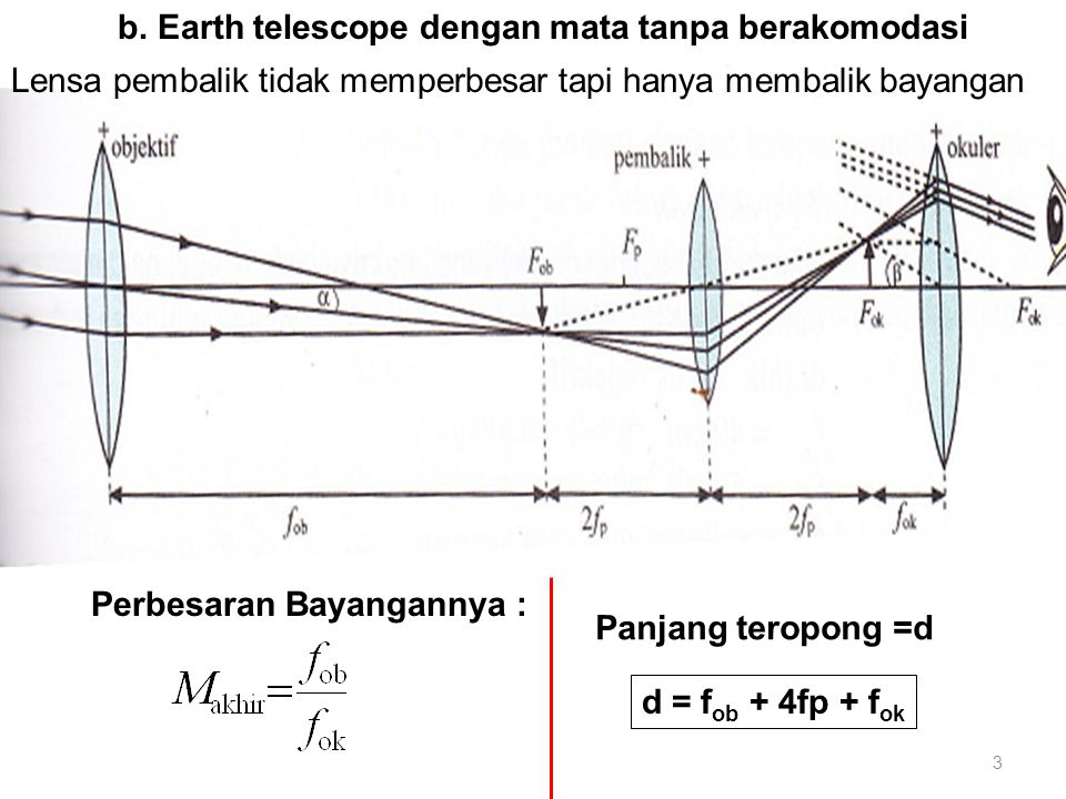 b. Earth telescope dengan mata tanpa berakomodasi d = f ob + 4fp + f ok Perbesaran Bayangannya : Panjang teropong =d Lensa pembalik tidak memperbesar