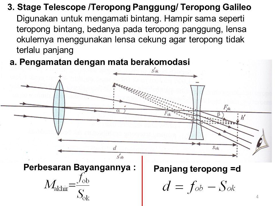 3. Stage Telescope /Teropong Panggung/ Teropong Galileo Digunakan untuk mengamati bintang. Hampir sama seperti teropong bintang, bedanya pada teropong