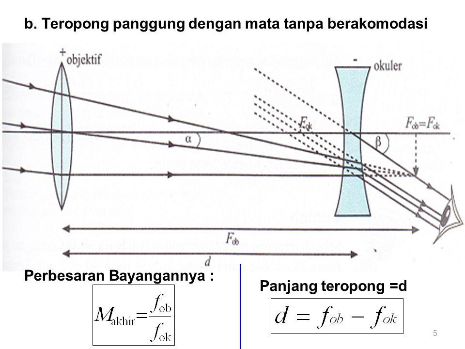 Perbesaran Bayangannya : Panjang teropong =d b. Teropong panggung dengan mata tanpa berakomodasi 5