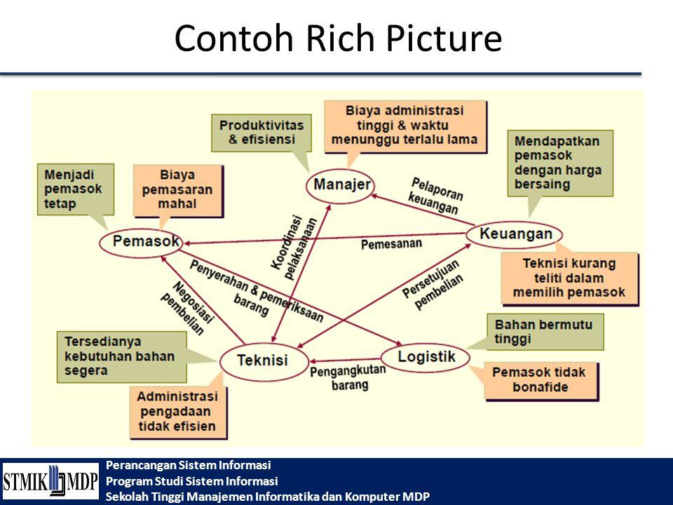 Perancangan Sistem Informasi Program Studi Sistem Informasi Sekolah Tinggi Manajemen Informatika dan Komputer MDP Contoh Rich Picture