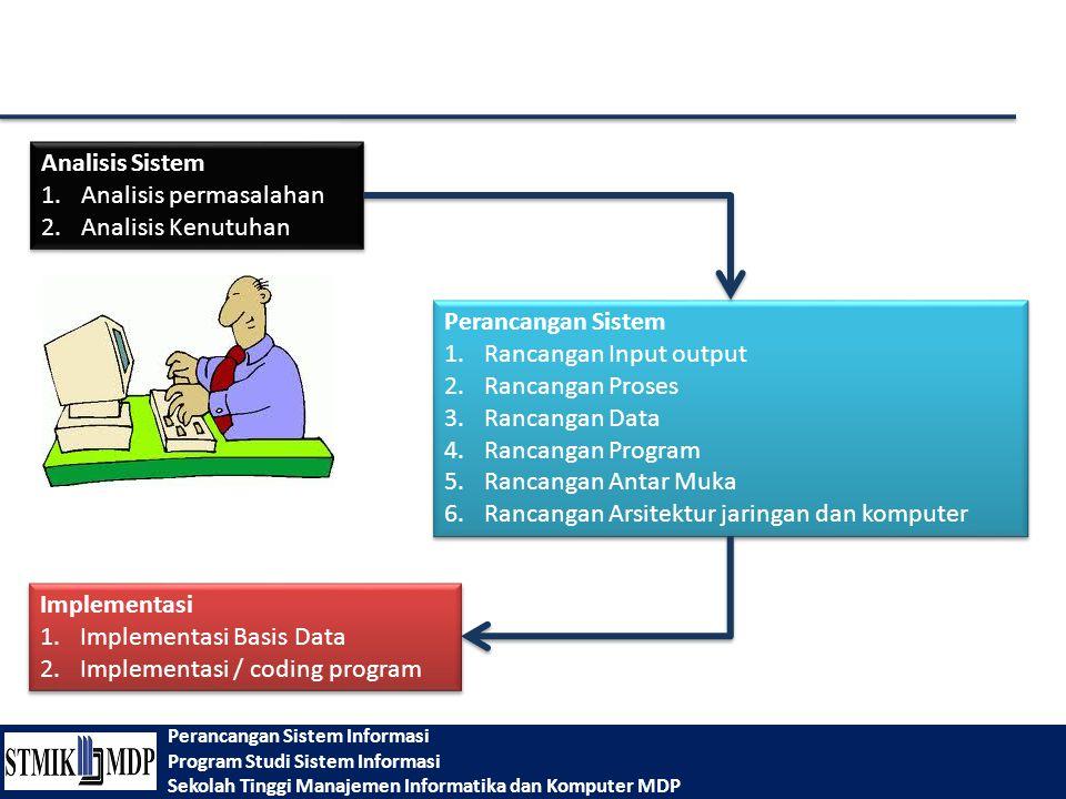 Perancangan Sistem Informasi Program Studi Sistem Informasi Sekolah Tinggi Manajemen Informatika dan Komputer MDP Analisis Sistem 1.Analisis permasala