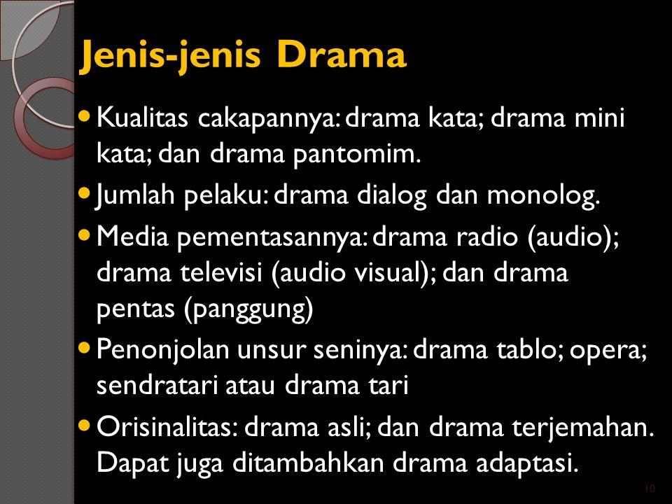 Jenis-jenis Drama Kualitas cakapannya: drama kata; drama mini kata; dan drama pantomim. Jumlah pelaku: drama dialog dan monolog. Media pementasannya: