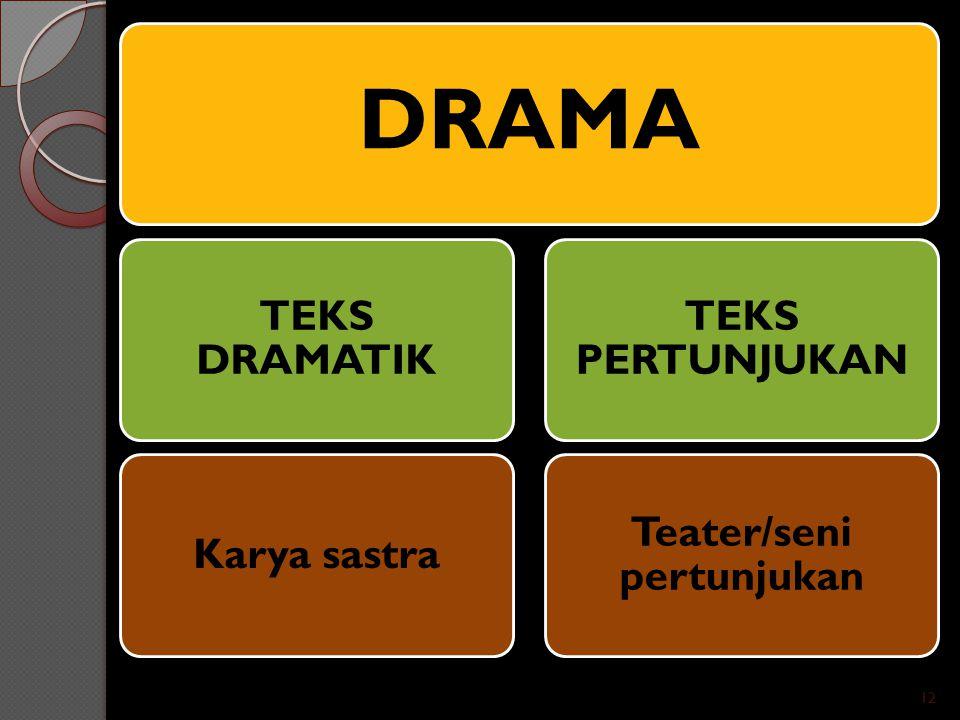 DRAMA TEKS DRAMATIK Karya sastra TEKS PERTUNJUKAN Teater/seni pertunjukan 12