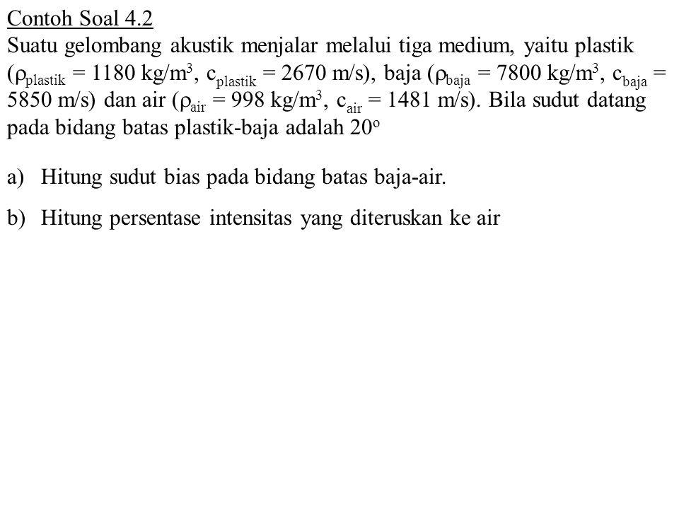 a)Hitung sudut bias pada bidang batas baja-air. b)Hitung persentase intensitas yang diteruskan ke air Contoh Soal 4.2 Suatu gelombang akustik menjalar