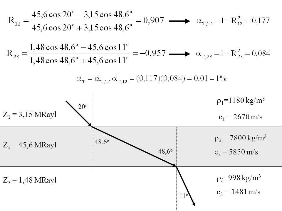  1 =1180 kg/m 3 c 1 = 2670 m/s  2 = 7800 kg/m 3 c 2 = 5850 m/s 20 o 11 o 48,6 o  3 =998 kg/m 3 c 3 = 1481 m/s Z 1 = 3,15 MRayl Z 2 = 45,6 MRayl Z 3