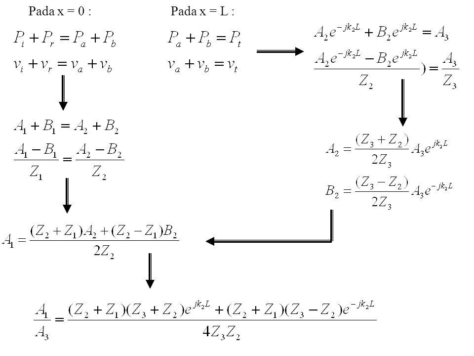 Pada x = 0 :Pada x = L :