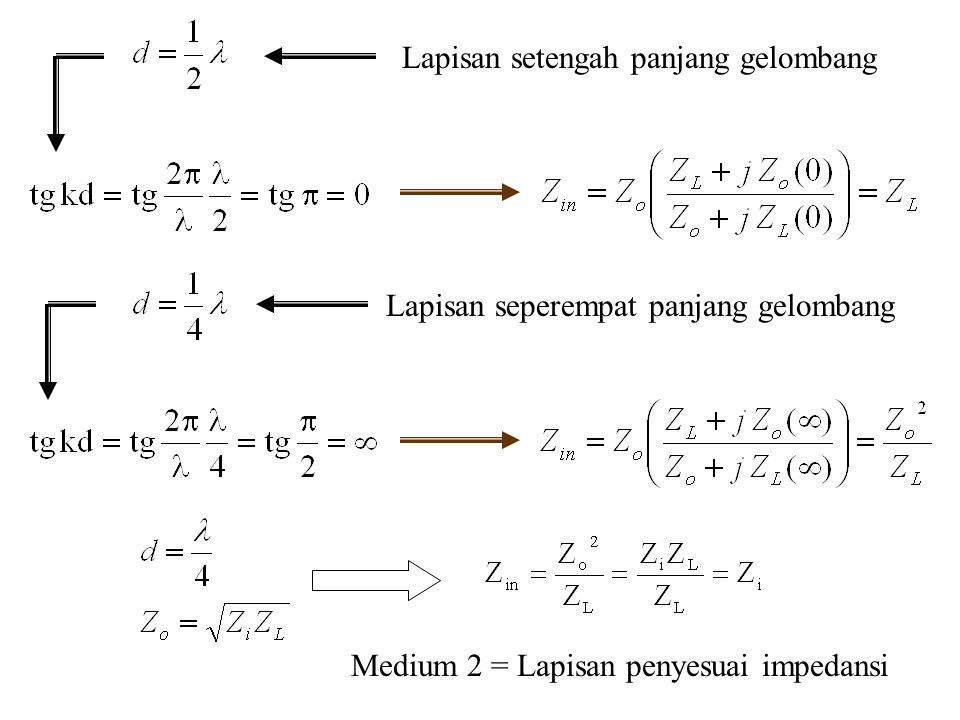 Lapisan setengah panjang gelombang Lapisan seperempat panjang gelombang Medium 2 = Lapisan penyesuai impedansi