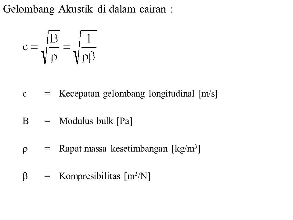 Gelombang Akustik di dalam cairan : c=Kecepatan gelombang longitudinal [m/s] B=Modulus bulk [Pa]  =Rapat massa kesetimbangan [kg/m 3 ]  =Kompresibil