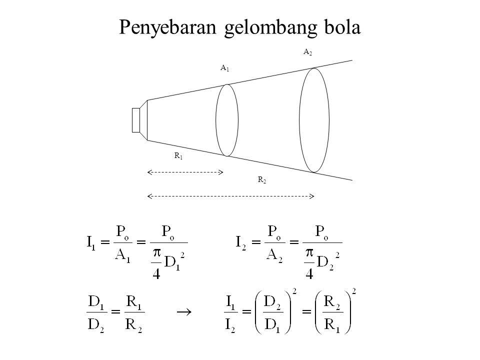 Penyebaran gelombang bola A2A2 A1A1 R2R2 R1R1