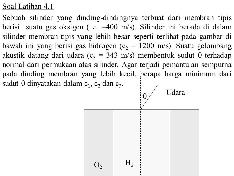 Soal Latihan 4.1 Sebuah silinder yang dinding-dindingnya terbuat dari membran tipis berisi suatu gas oksigen ( c 1 =400 m/s). Silinder ini berada di d