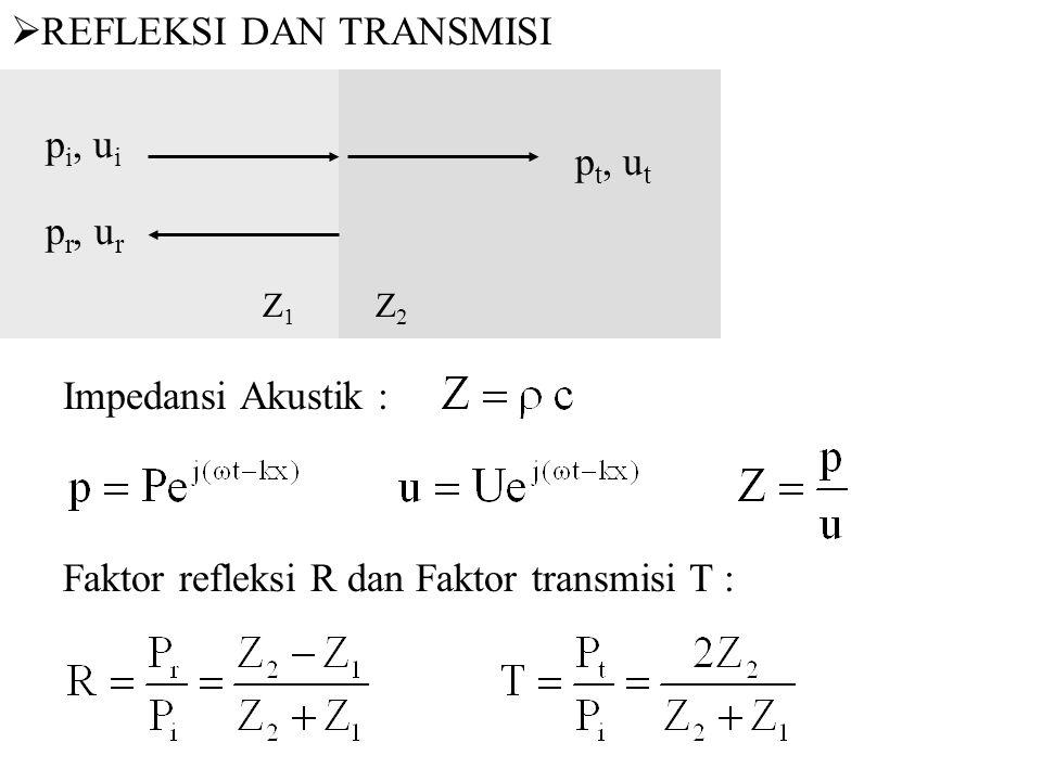 Penyebaran gelombang bidang datar (D >> ) A 2 A 1 d2d2 d1d1 D