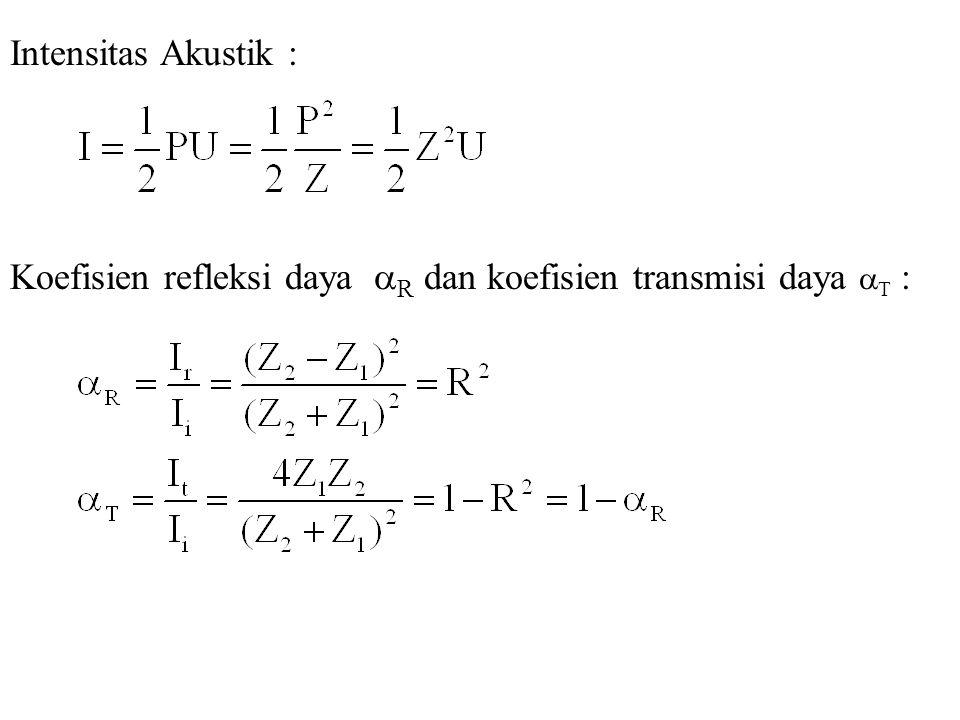  TRANSMISI MELALUI TIGA MEDIUM x = 0 x = L PiPi PrPr PtPt Z 1 Z3Z3 PaPa PbPb Z2Z2 Koefisien transmisi daya : Syarat batas di x=0 dan x=L Eliminasi B 1, A2 dan B 2
