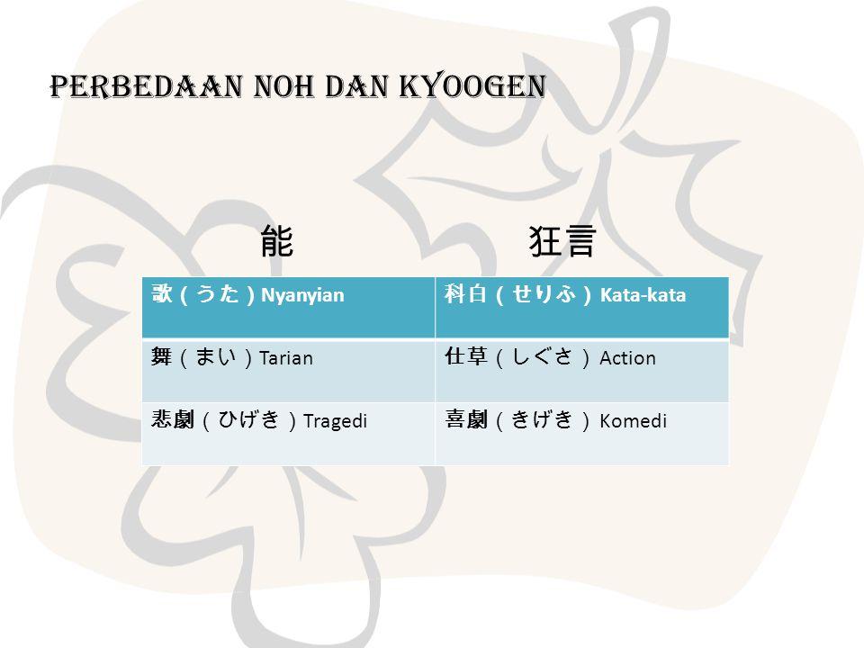 Perbedaan Noh dan Kyoogen 歌(うた) Nyanyian 科白(せりふ) Kata-kata 舞(まい) Tarian 仕草(しぐさ) Action 悲劇(ひげき) Tragedi 喜劇(きげき) Komedi 能狂言