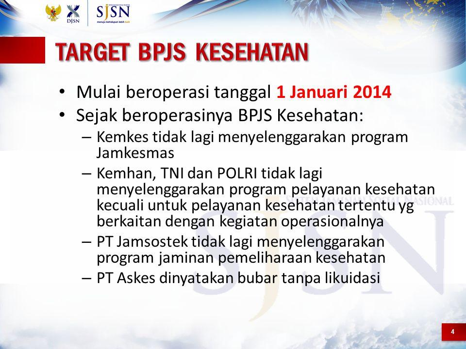 4 Mulai beroperasi tanggal 1 Januari 2014 Sejak beroperasinya BPJS Kesehatan: – Kemkes tidak lagi menyelenggarakan program Jamkesmas – Kemhan, TNI dan