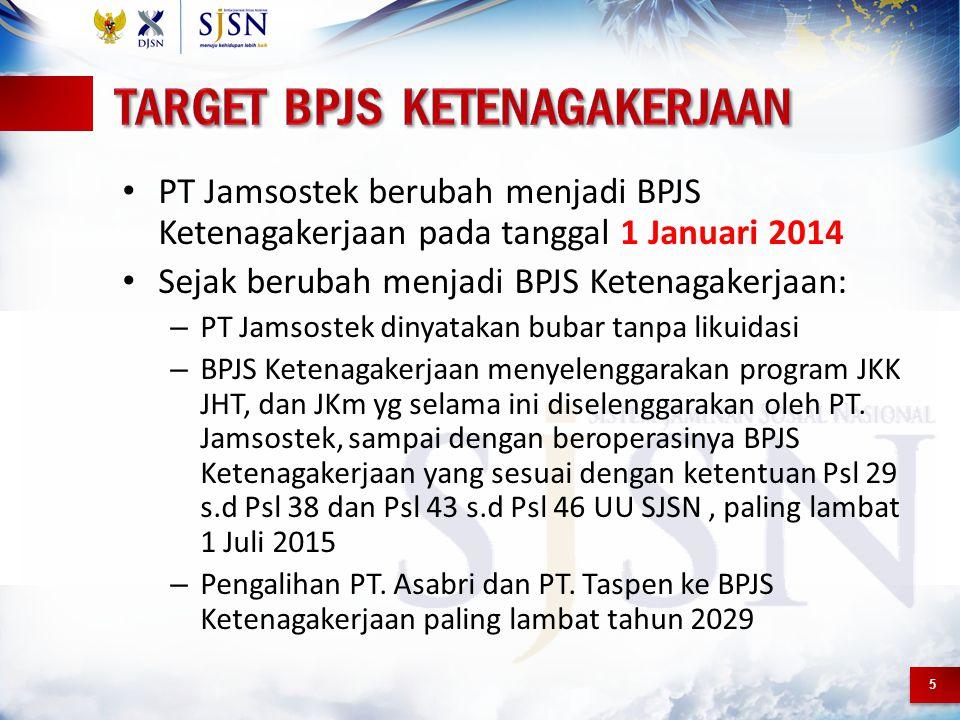 5 PT Jamsostek berubah menjadi BPJS Ketenagakerjaan pada tanggal 1 Januari 2014 Sejak berubah menjadi BPJS Ketenagakerjaan: – PT Jamsostek dinyatakan