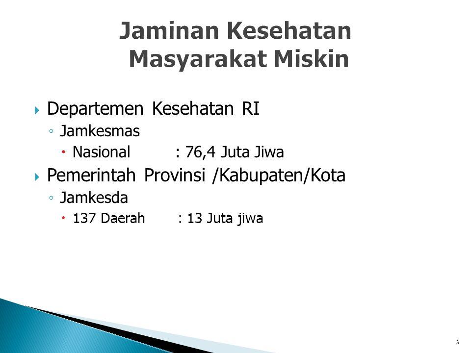  Departemen Kesehatan RI ◦ Jamkesmas  Nasional : 76,4 Juta Jiwa  Pemerintah Provinsi /Kabupaten/Kota ◦ Jamkesda  137 Daerah : 13 Juta jiwa 3