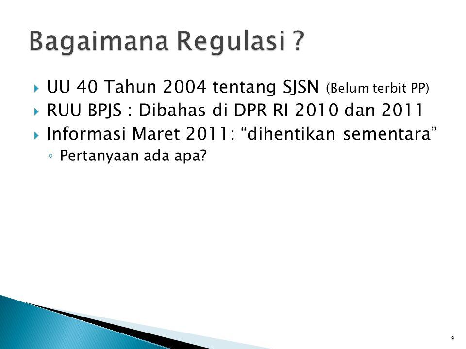  UU 40 Tahun 2004 tentang SJSN (Belum terbit PP)  RUU BPJS : Dibahas di DPR RI 2010 dan 2011  Informasi Maret 2011: dihentikan sementara ◦ Pertanyaan ada apa.