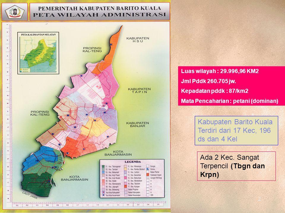 2 Kabupaten Barito Kuala Terdiri dari 17 Kec, 196 ds dan 4 Kel Ada 2 Kec. Sangat Terpencil (Tbgn dan Krpn) Luas wilayah : 29.996,96 KM2 Jml Pddk 260.7