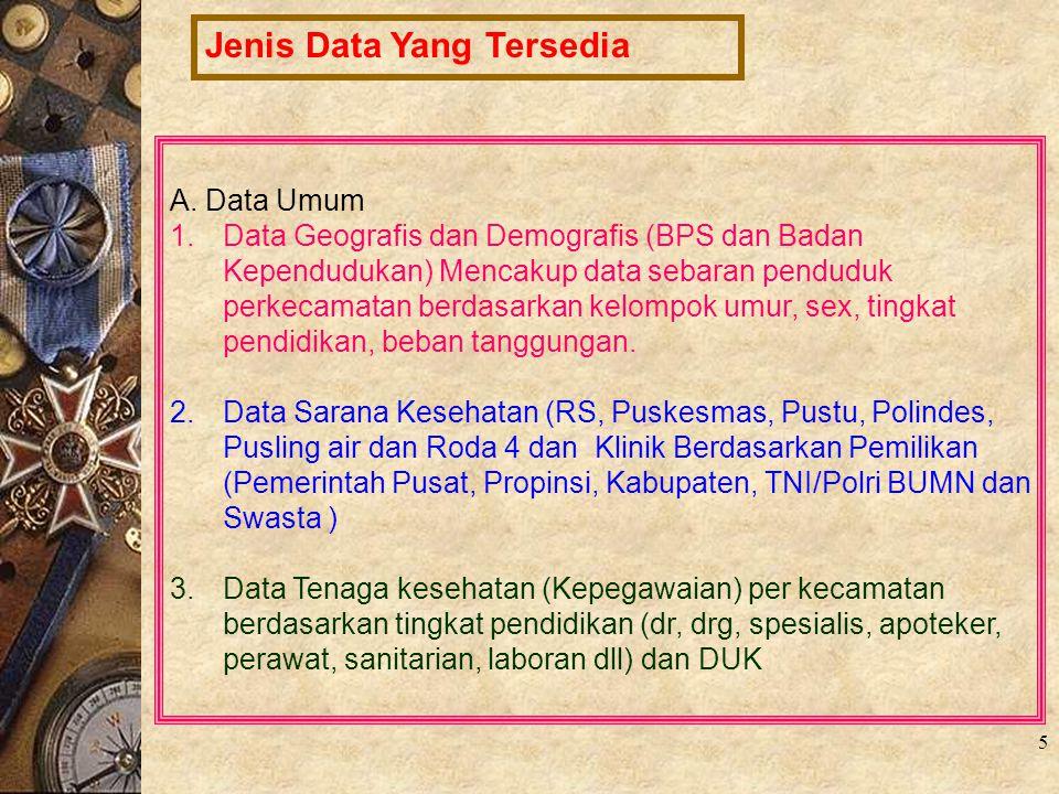 5 Jenis Data Yang Tersedia A. Data Umum 1.Data Geografis dan Demografis (BPS dan Badan Kependudukan) Mencakup data sebaran penduduk perkecamatan berda