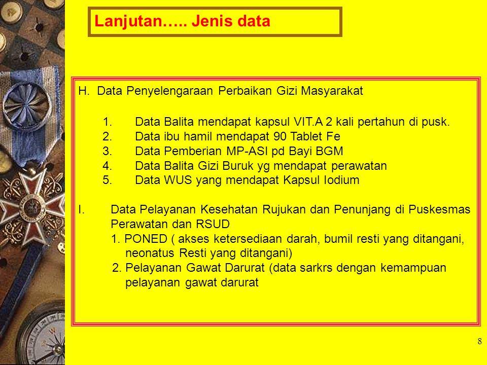 8 Lanjutan….. Jenis data H. Data Penyelengaraan Perbaikan Gizi Masyarakat 1.Data Balita mendapat kapsul VIT.A 2 kali pertahun di pusk. 2.Data ibu hami