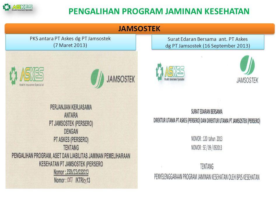 PENGALIHAN PROGRAM JAMINAN KESEHATAN JAMSOSTEK PKS antara PT Askes dg PT Jamsostek (7 Maret 2013) PKS antara PT Askes dg PT Jamsostek (7 Maret 2013) S
