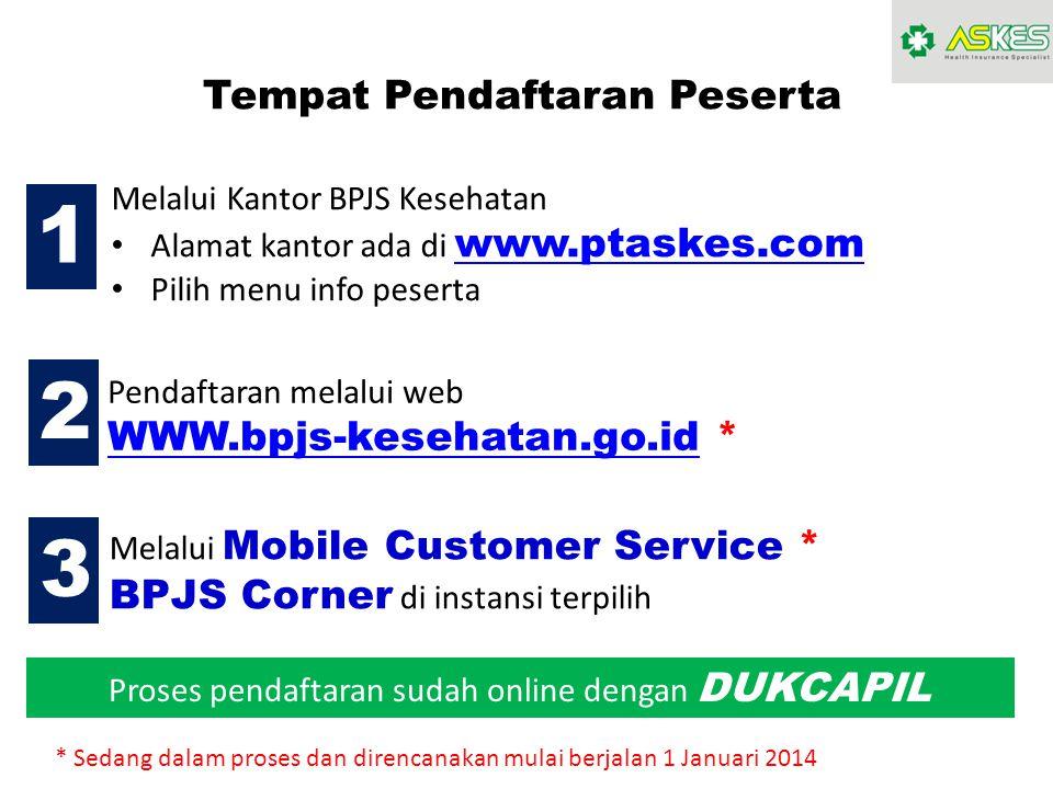 Tempat Pendaftaran Peserta 1 Melalui Kantor BPJS Kesehatan Alamat kantor ada di www.ptaskes.com www.ptaskes.com Pilih menu info peserta 2 Pendaftaran