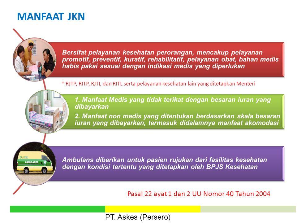 MANFAAT JKN * RJTP, RITP, RJTL dan RITL serta pelayanan kesehatan lain yang ditetapkan Menteri Pasal 22 ayat 1 dan 2 UU Nomor 40 Tahun 2004 PT. Askes