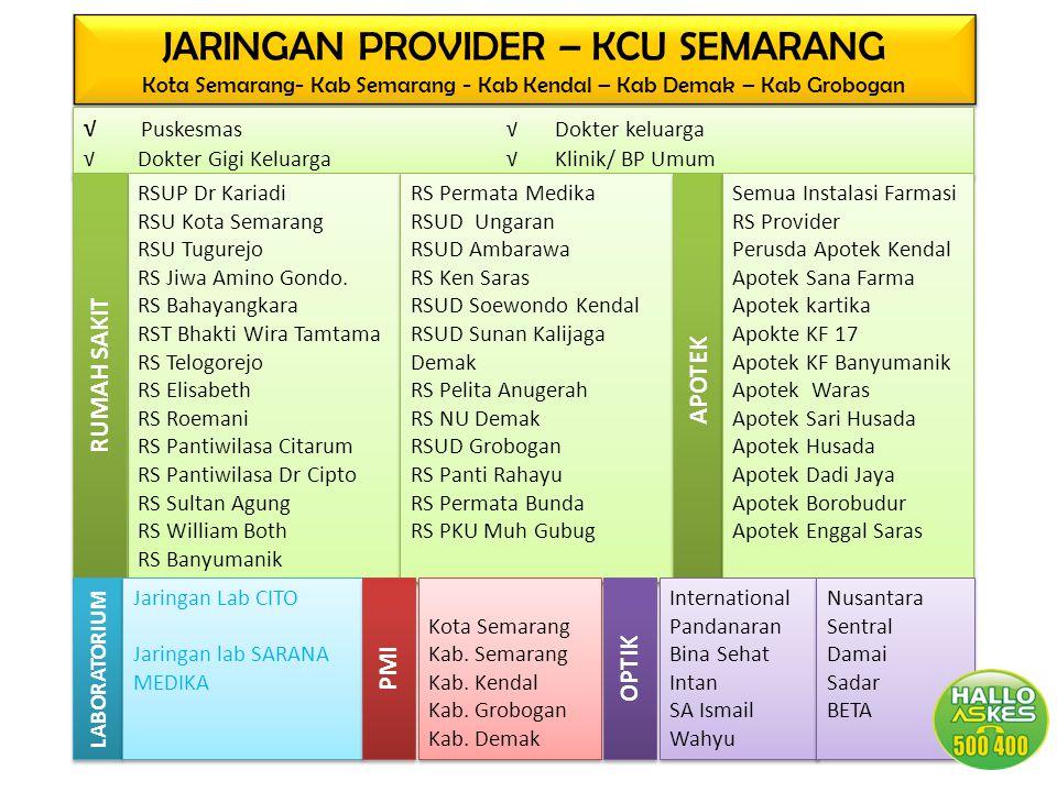 JARINGAN PROVIDER – KCU SEMARANG Kota Semarang- Kab Semarang - Kab Kendal – Kab Demak – Kab Grobogan JARINGAN PROVIDER – KCU SEMARANG Kota Semarang- K