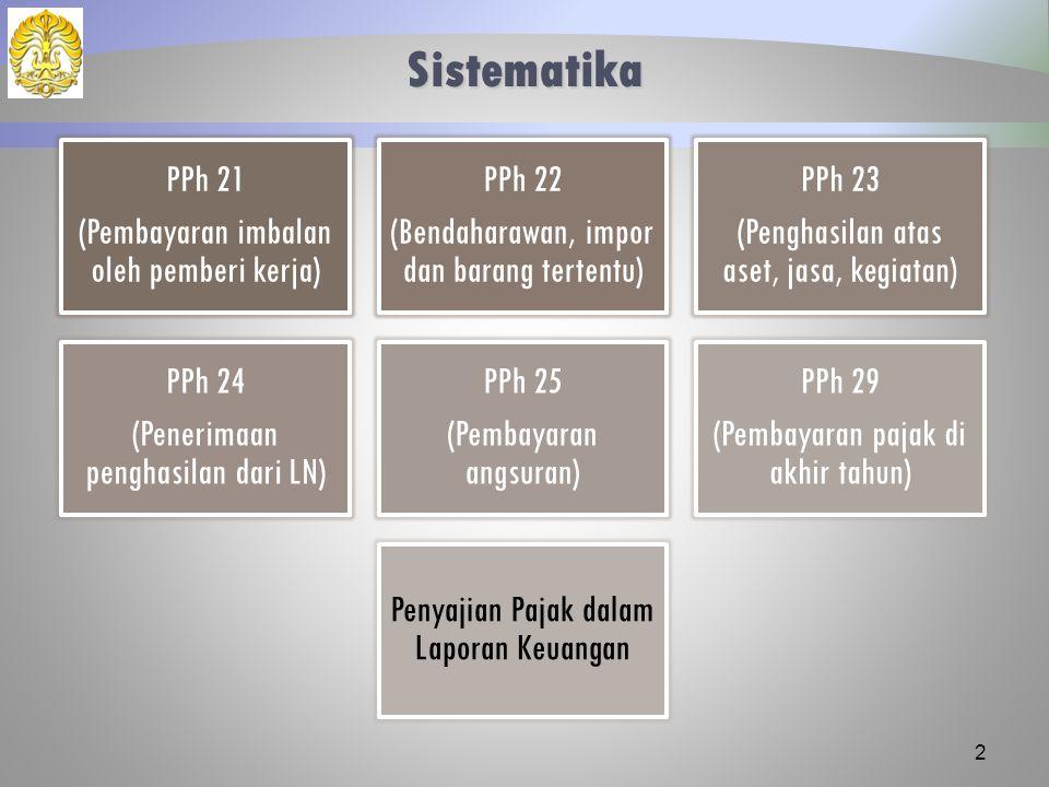 Sistematika PPh 21 (Pembayaran imbalan oleh pemberi kerja) PPh 22 (Bendaharawan, impor dan barang tertentu) PPh 23 (Penghasilan atas aset, jasa, kegia