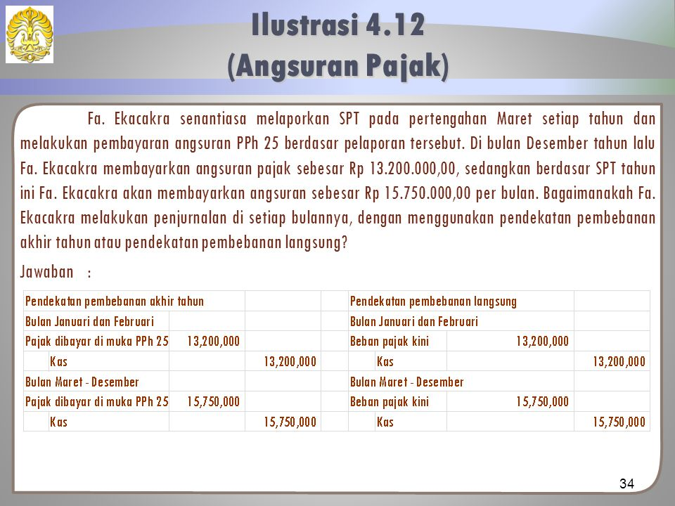 Fa. Ekacakra senantiasa melaporkan SPT pada pertengahan Maret setiap tahun dan melakukan pembayaran angsuran PPh 25 berdasar pelaporan tersebut. Di bu