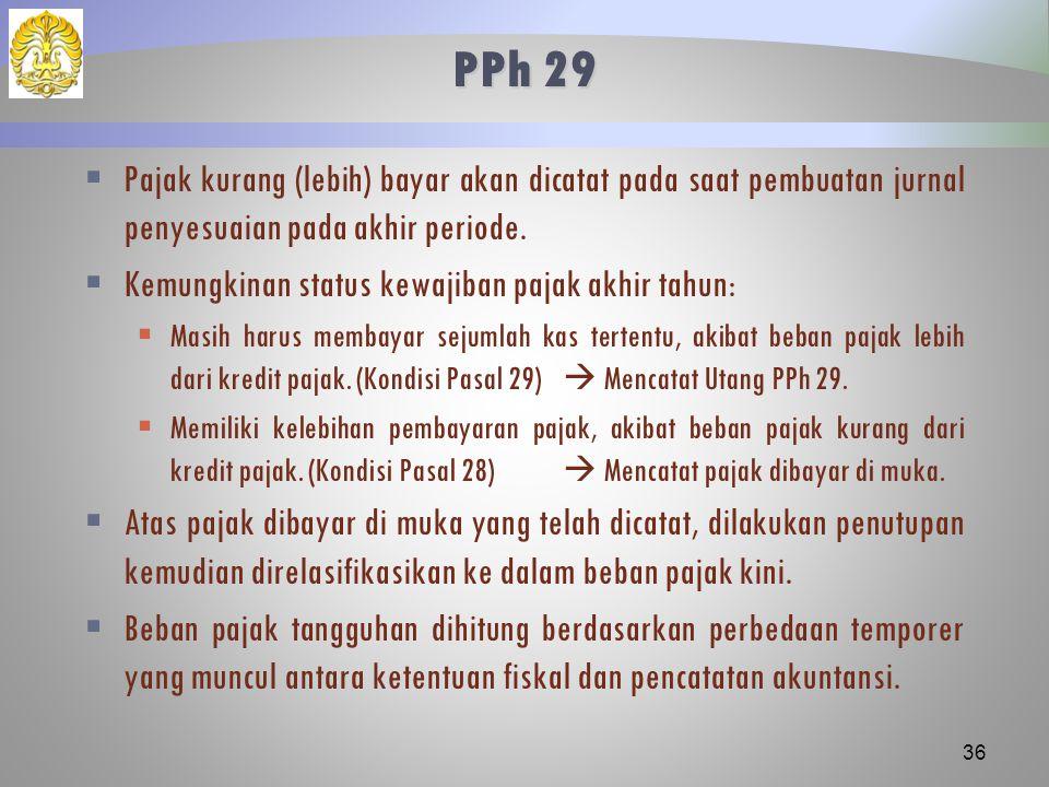 PPh 29  Pajak kurang (lebih) bayar akan dicatat pada saat pembuatan jurnal penyesuaian pada akhir periode.  Kemungkinan status kewajiban pajak akhir