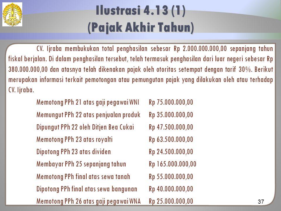 CV. Ijraba membukukan total penghasilan sebesar Rp 2.000.000.000,00 sepanjang tahun fiskal berjalan. Di dalam penghasilan tersebut, telah termasuk pen