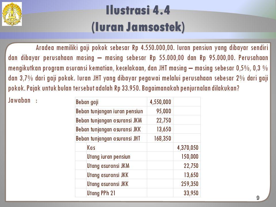 Aradea memiliki gaji pokok sebesar Rp 4.550.000,00. Iuran pensiun yang dibayar sendiri dan dibayar perusahaan masing – masing sebesar Rp 55.000,00 dan